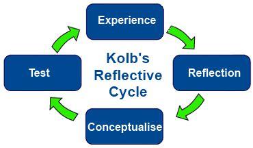 Reflective essays higher English education